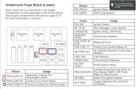 chevrolet fuse box diagram cruze utility 14 blazer basic wiring o medium size of chevrolet utility fuse box diagram corsa lacetti 2005 wiring o diagrams radiator