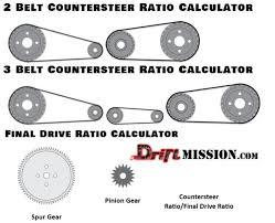 Driftmission Com Cs Tools Driftmission Your Home For Rc Drifting