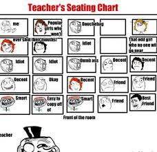 Teachers Seating Chart By Deayne97 Meme Center