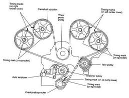 mitsubishi diamante timing chain diagrams questions answers 6 28 2012 4 35 19 pm jpg question about 2001 diamante