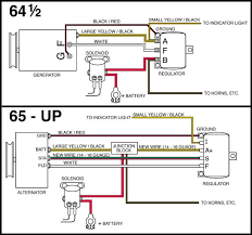 1965 ford f100 alternator wiring diagram panoramabypatysesma com pic 1600x1200 for 1965 ford f100 alternator wiring diagram
