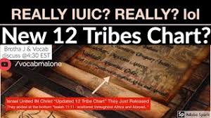 False Doctrine Exposed The 12 Tribes Chart Debunked