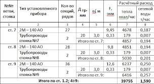 Правила и требования к оформлению диплому ГОСТ Методические  Правила оформления списка использованных источников