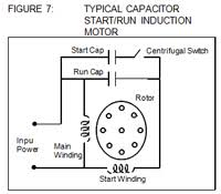 motor run capacitor wiring diagram motor image wiring diagrams capacitor start motors wiring auto wiring on motor run capacitor wiring diagram