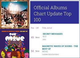 Midweek Album Chart Elobeatlesforever Another Chart Breaks Elo Move Midweek
