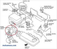 1999 chevrolet cavalier engine diagram modern design of wiring 1999 chevy cavalier engine diagram 20 photos mohameas com rh mohameas com 2001 chevy cavalier