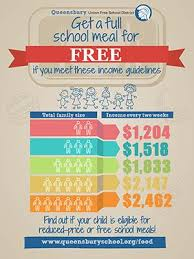 Reduced School Lunch Federal Income Chart Food Services Free Reduced Price Meals