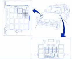 isuzu rodeo fuse box diagram isuzu wiring diagrams online