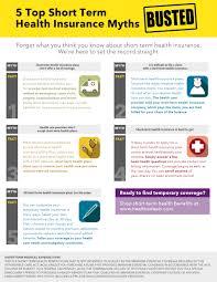 short term health insurance quotes raipurnews