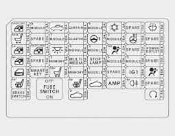 hyundai sonata (2014) fuse box diagram auto genius hyundai sonata fuse box hyundai sonata (2014) fuse box diagram