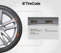 Tips For Buying Tire In 2019 Most Important Guide For