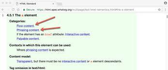 Creating Internal & External HTML Links