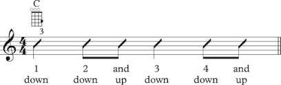 Ukulele Strumming Patterns Gorgeous Knowing When To Change Chords While Strumming A Song