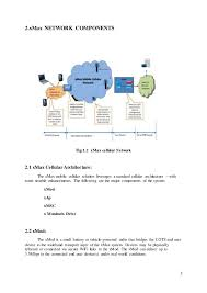 money for essay writing format examples