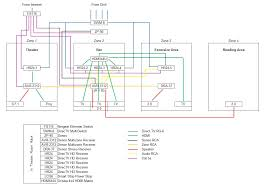question regarding audio selector switches and new basement wiring Sonos Wiring Diagram Sonos Wiring Diagram #6 sonos connect amp wiring diagram
