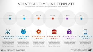 timrline six phase creative timeline template