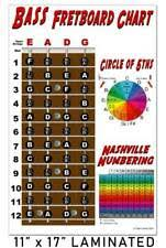 6 String Bass Fretboard Instructional Chart Poster Notes