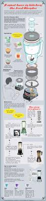 Offer On Kitchen Appliances 483 Best Images About Kitchen Appliances And Products On Pinterest