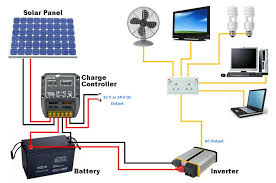 solar panel wiring diagram for home solar image wiring diagram home solar system wiring image on solar panel wiring diagram for home