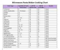 Pressure Cooker Cooking Chart Tupperware Microwave Pasta Cooker Chart Note That You Need