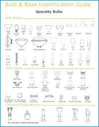 Light Bulb Shape And Size Chart Led Light Bulb Shapes Charliebit Me