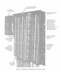25 pair 66 block wiring diagram wiring diagram Telephone Punch Down Block 25 pair 66 block wiring diagram