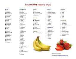 Ibs Diet Chart Printable Fodmap Diet Chart Nz Www Bedowntowndaytona Com