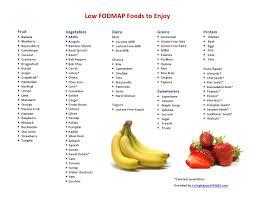 Ibs Food Chart Printable Fodmap Diet Chart Nz Www Bedowntowndaytona Com