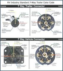 curt trailer wiring for gm wiring diagram basic curt towing wire diagram wiring diagram toolbox