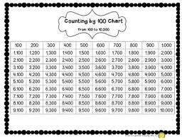 Ten Thousand Number Chart Number Chart Math Activities Counting By 100 1 000 And 10 000 Up To A Million