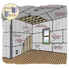 Illustration by: Gregory Nemec | thisoldhouse.com | from How to Install a  Shower