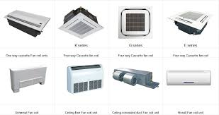 types of ac units.  Types We  In Types Of Ac Units L