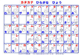 Japanese Hiragana And Katakana Chart 27 Downloadable Hiragana Charts
