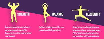 A Fitness Plan A Marketing Fitness Plan To Improve Your Content Strategy Snapapp