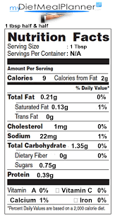 1 tbsp half fat free skim milk nutrition facts