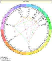 This Month In Astrology November 2019