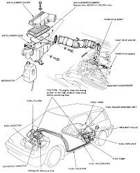 1 fuel system and related ponents 1985 87 fuel injected models