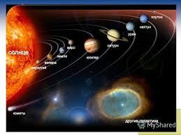 Презентация на тему Планеты солнечной системы Окружающий мир  Окружающий мир 4 класс Воронежская область Р п Грибановский СОШ 2 3