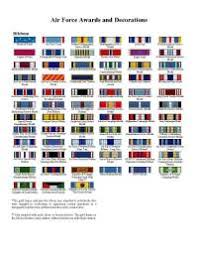 Air Force Mkts Chart 2017 Mkts Chart Air Force Pdg Promote 2015