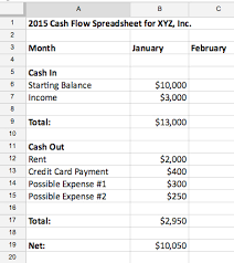 How To Calculate Business Cash Flow Nerdwallet