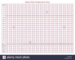 Vector Basal Chart Of Body Temperature On Celsius Schedule