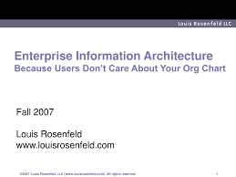 Ppt Enterprise Information Architecture Because Users Don