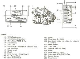 2002 pontiac grand am cooling system diagram images diagram diagram on 1993 pontiac grand am fuse box