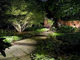Landscape Design Backyard Exterior