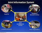 joint information system