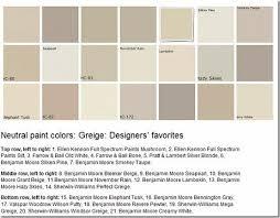 most popular neutral paint colors16 best Colour Palette  Grigro images on Pinterest  Colors