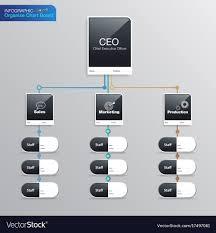Chart Board Organize Chart Board Infographic