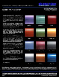 Reflector Enhancer