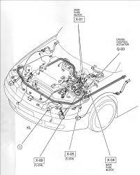 camaro radio wiring diagram images camaro fuse box google 1994 camaro wiring diagrams google diagram
