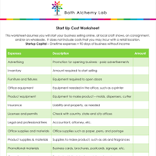 startup costs free startup costs worksheet for new businesses bath alchemy lab